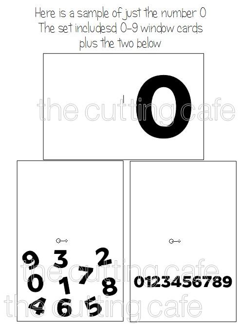 Number window